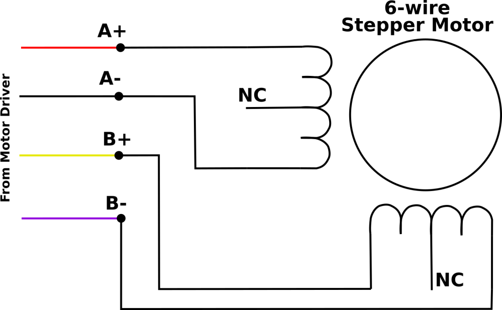 medium resolution of configuring the buildbotics controller also 3 phase sine wave diagram besides 6 wire stepper motor wiring