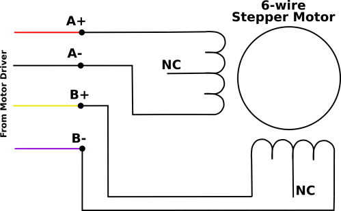 small resolution of configuring the buildbotics controller also 3 phase sine wave diagram besides 6 wire stepper motor wiring