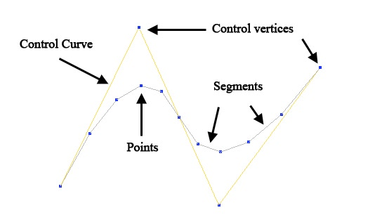 General Principles and Concepts of Hexagon [Documentation