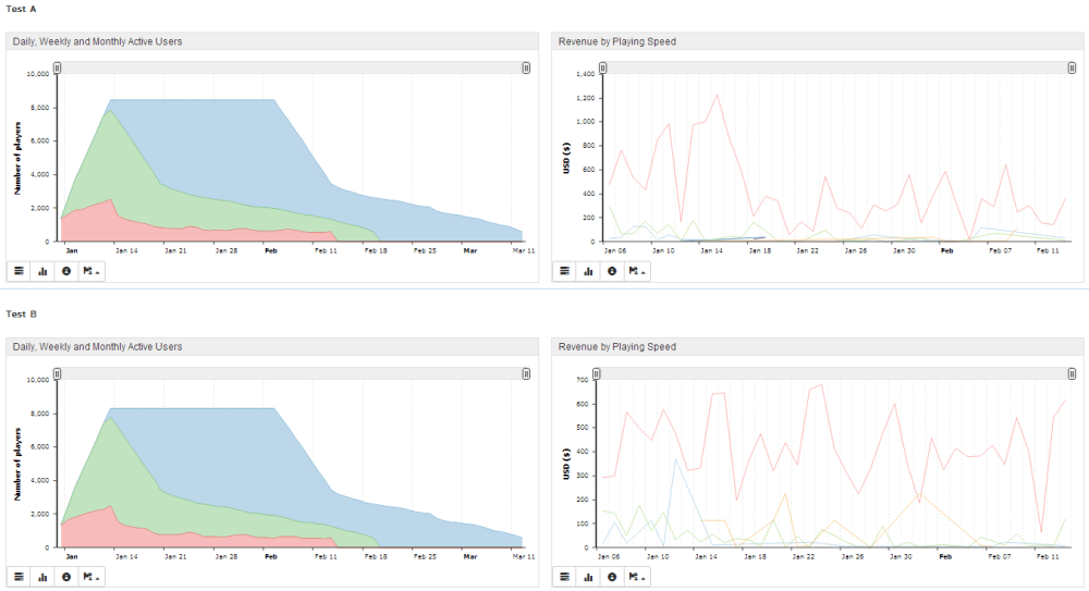 medium resolution of the tool allows you to filter each test in the same way as on the dashboard you can look across different date ranges start dates as well as filters such