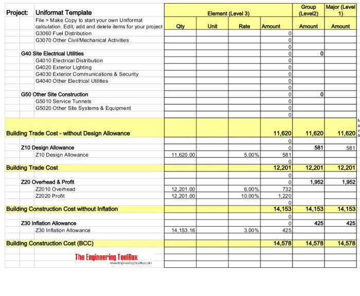 product cost estimate template