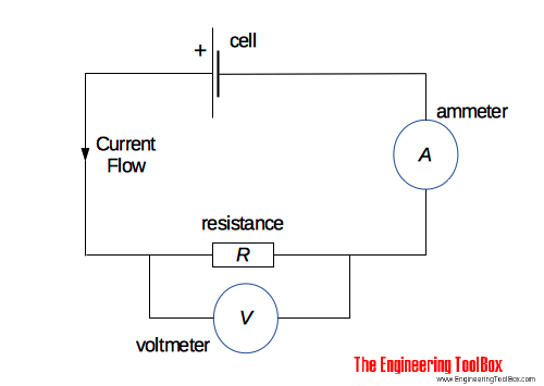 Electrical Units