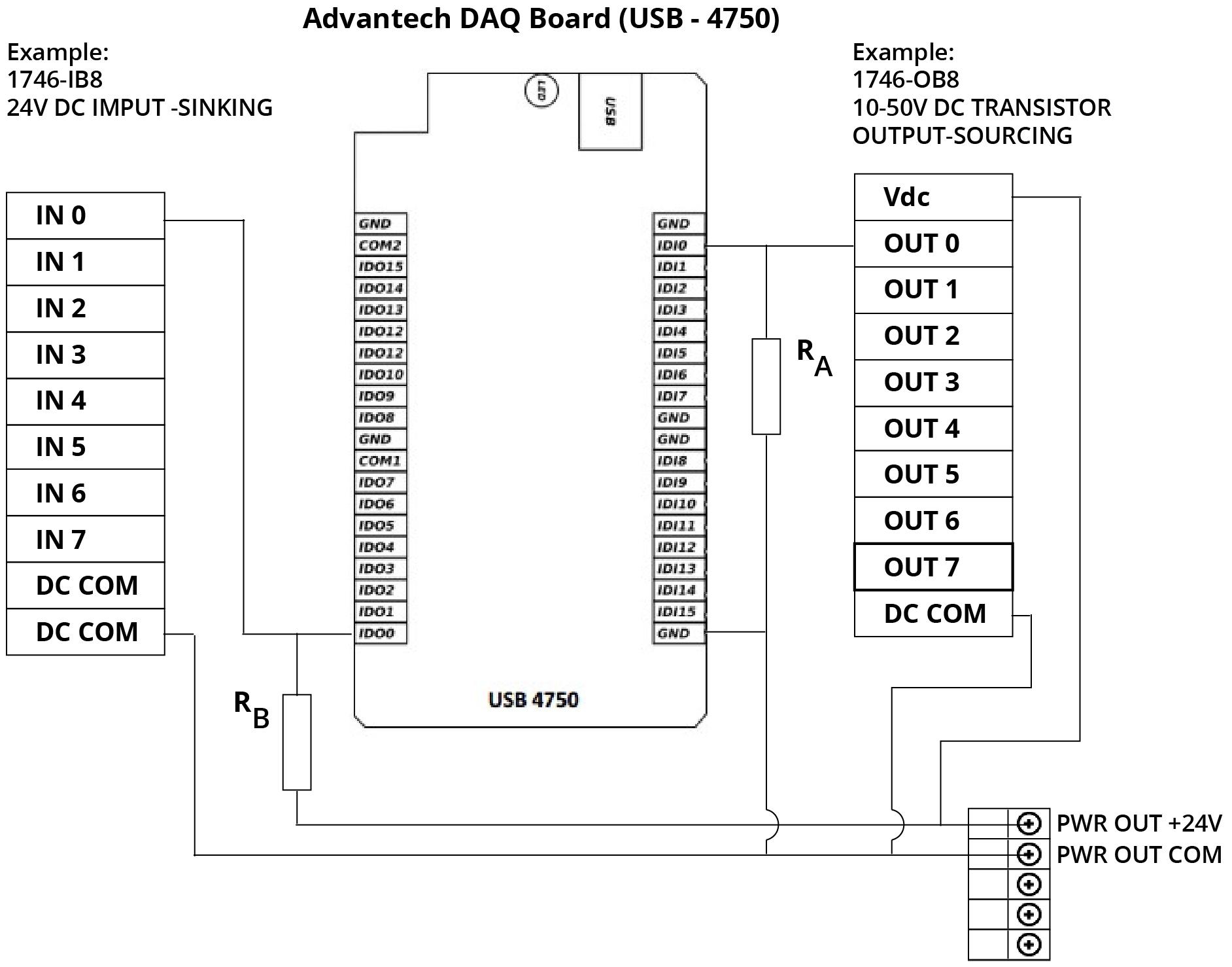 Basic Plc Wiring Diagram