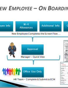 Onboarding template coles thecolossus co also process flow chart ottodeemperor rh