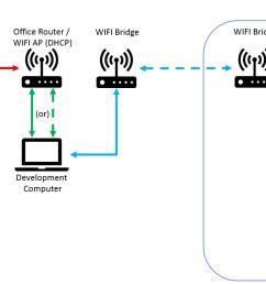 networkdiagram 05 [ 1504 x 771 Pixel ]
