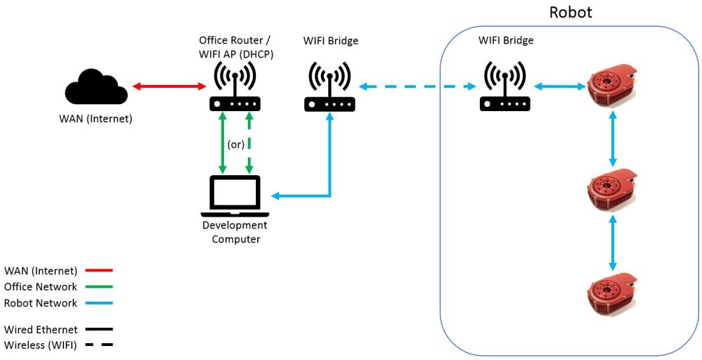 medium resolution of networkdiagram 05