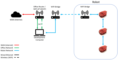 small resolution of networkdiagram 05