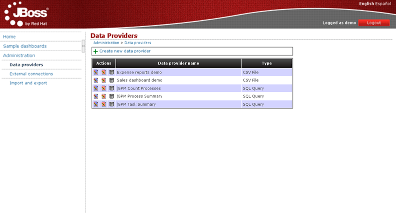 Data providers table
