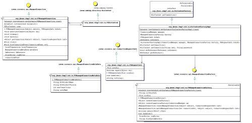 small resolution of the file system rar class diagram