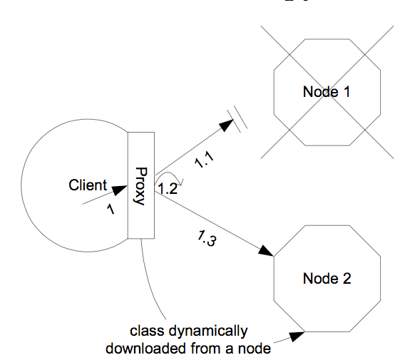 Chapter 16. Clustering