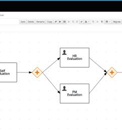 web based designer for creating bpmn2 processes [ 1327 x 689 Pixel ]