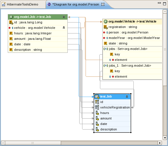 create class diagram from java code 3 gang light switch wiring multiple lights chapter 3. eclipse plugins