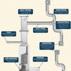 Goodman Aruf Air Handler Wiring Diagram Ford Focus Wire For Carrier Handlers Unit ~ Elsalvadorla