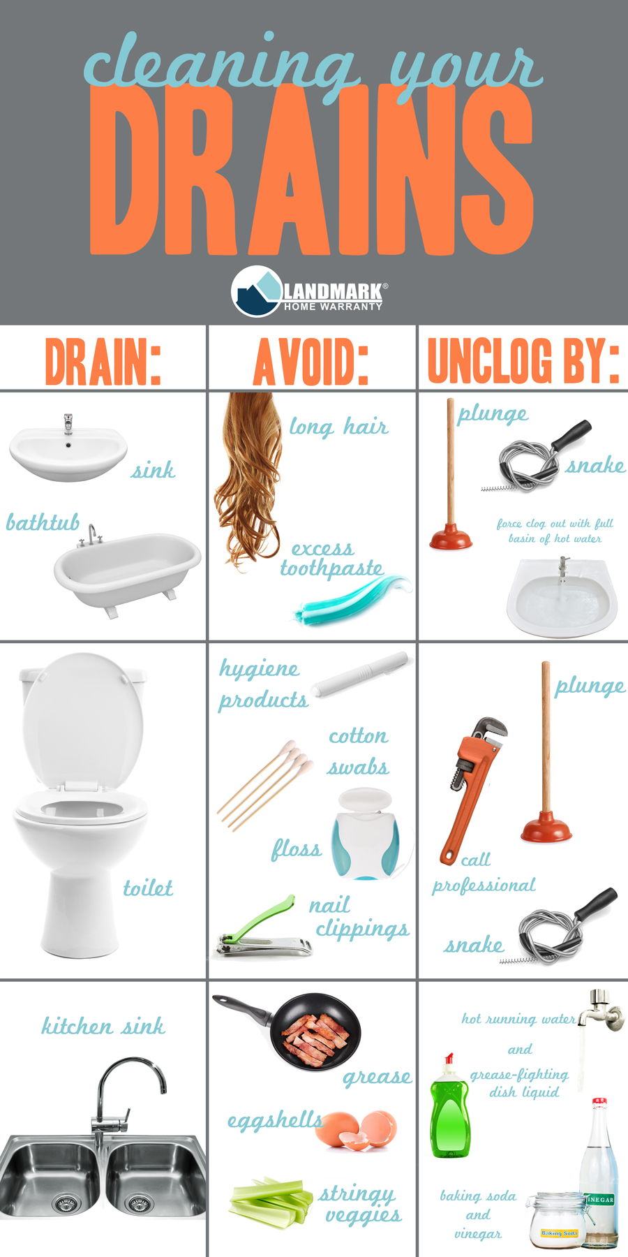 the best way to clean your drains