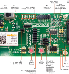 xport edge evaluation board component layout [ 4591 x 2854 Pixel ]