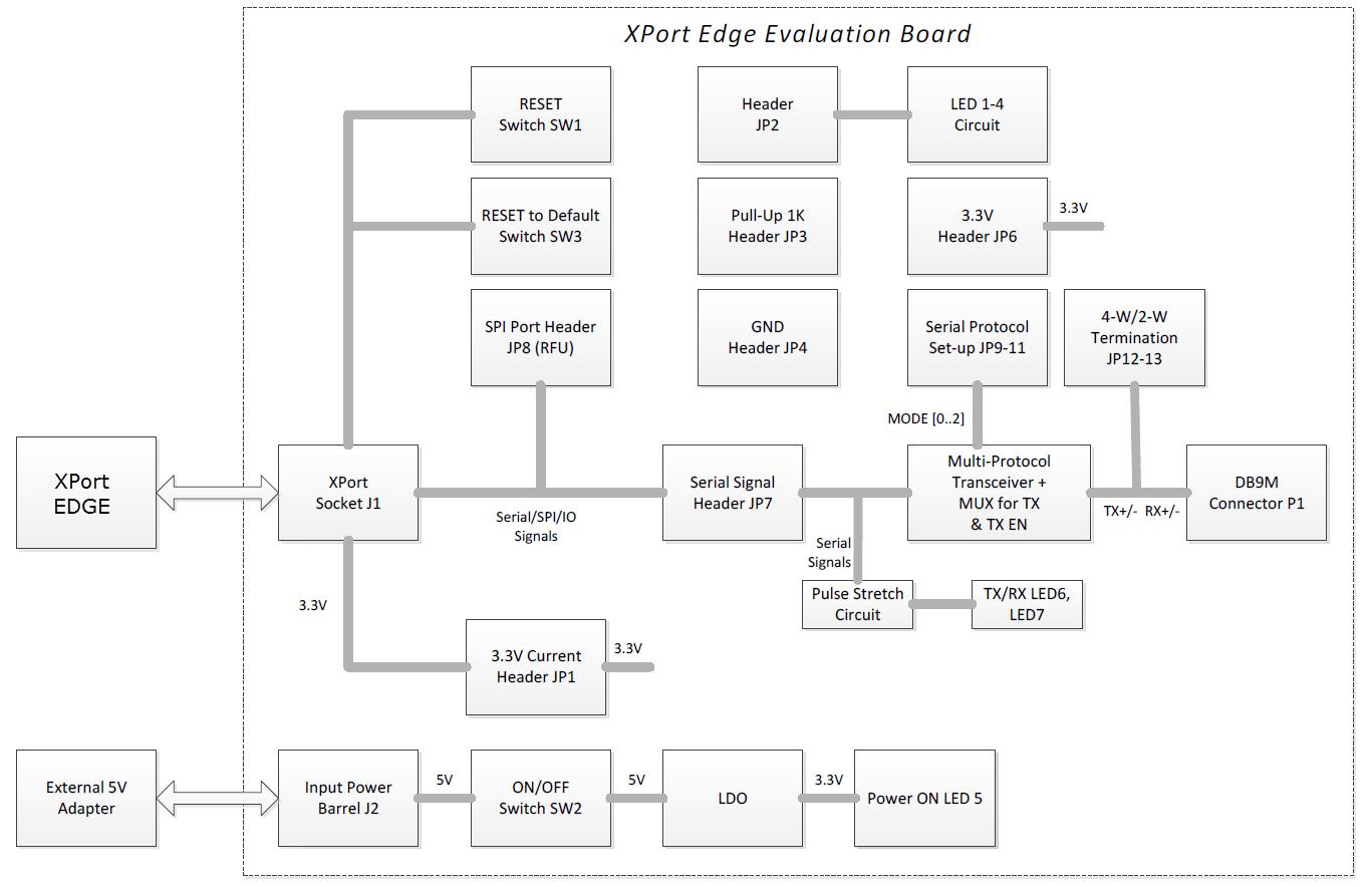 hight resolution of xport wiring diagram wiring diagram forward wiring diagram symbols pcb footprint u0026 dimensions xport edge