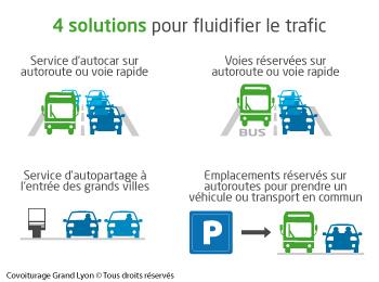 visuel-solution-fluidifier-trafic
