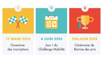 participez-au-challenge-mobilité