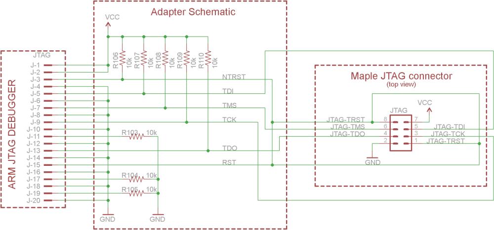 medium resolution of jtag maple v0 0 12 documentation jtag wiring diagram jtag wiring diagram