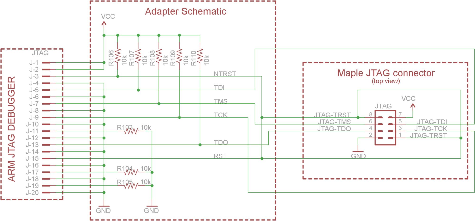 hight resolution of jtag maple v0 0 12 documentation jtag wiring diagram jtag wiring diagram