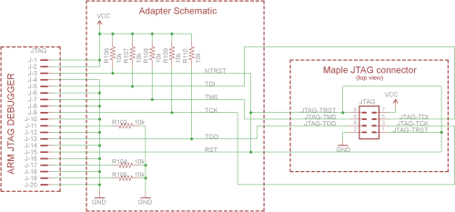 small resolution of jtag maple v0 0 12 documentation jtag wiring diagram jtag wiring diagram