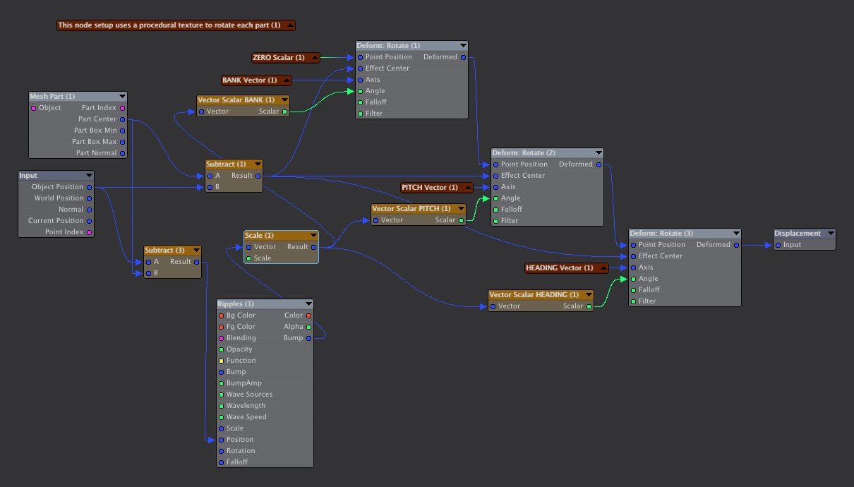 medium resolution of node setup showing how scale parts based on a procedural texture