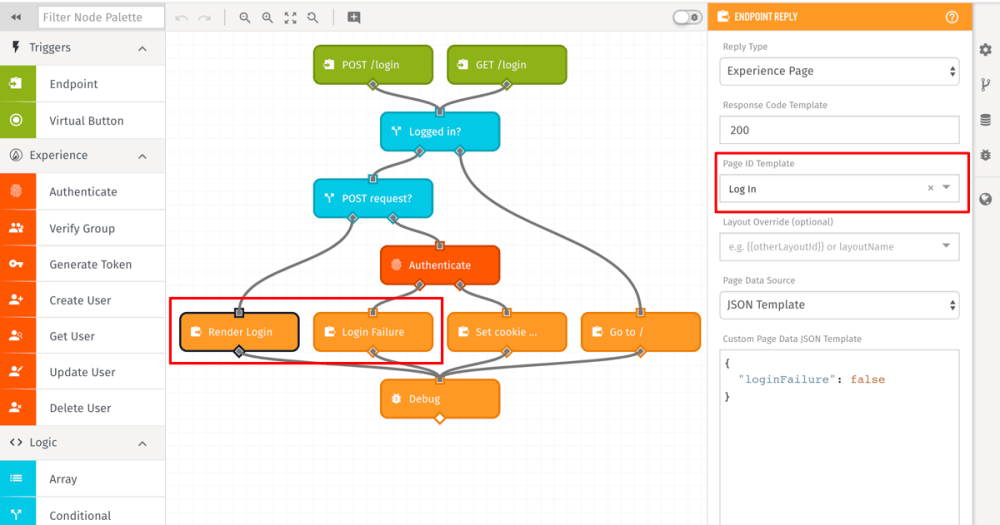 medium resolution of this workflow is being triggered for both the get login and post login endpoints once triggered this workflow does the following tasks