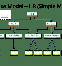 hr diagram model [ 1654 x 1014 Pixel ]