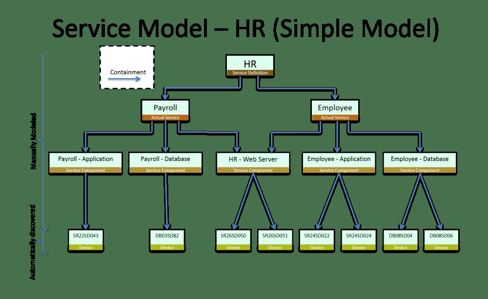 medium resolution of hr diagram model