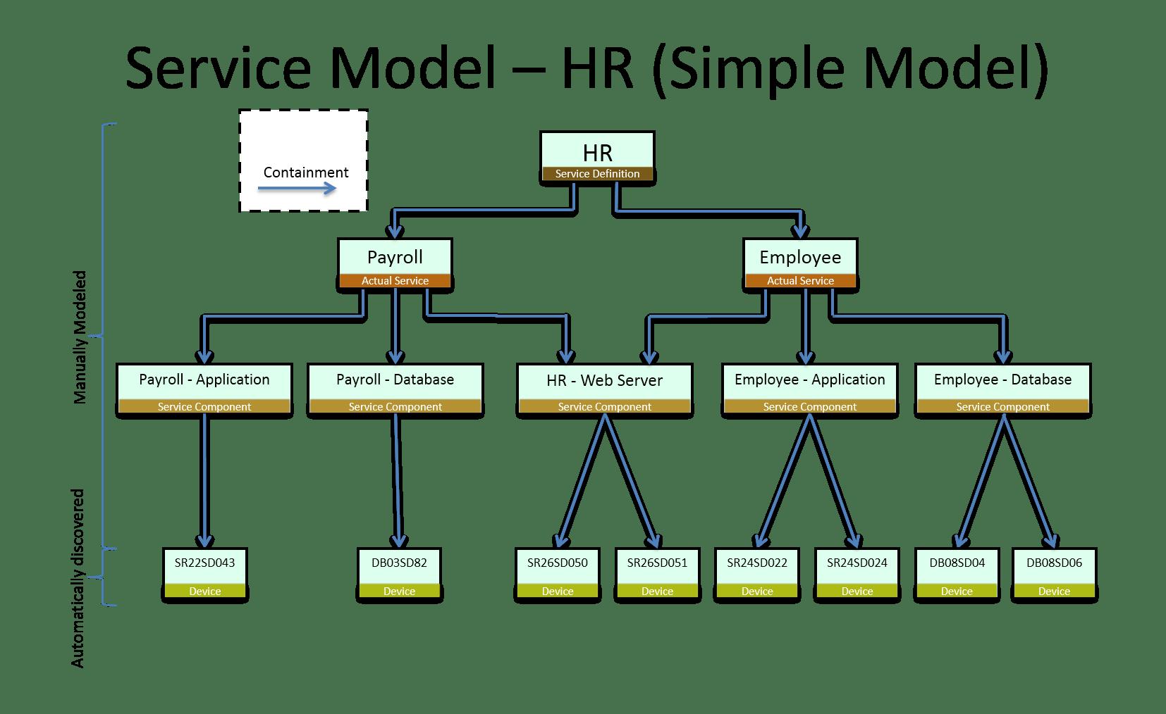 hight resolution of hr diagram model