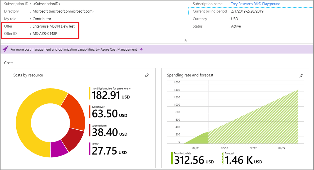 Understand Azure Cost Management data | Microsoft Docs