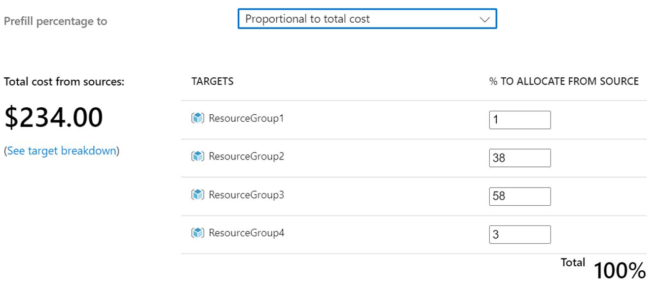 Allocate Azure costs   Microsoft Docs