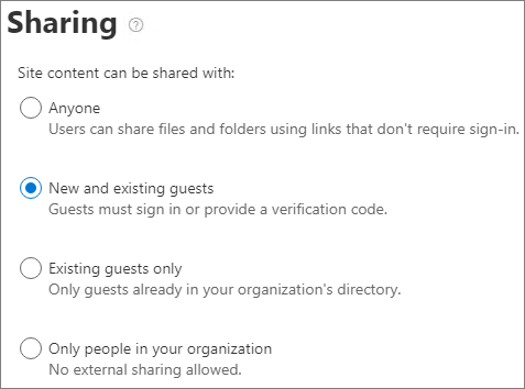 Screenshot of SharePoint site external sharing settings