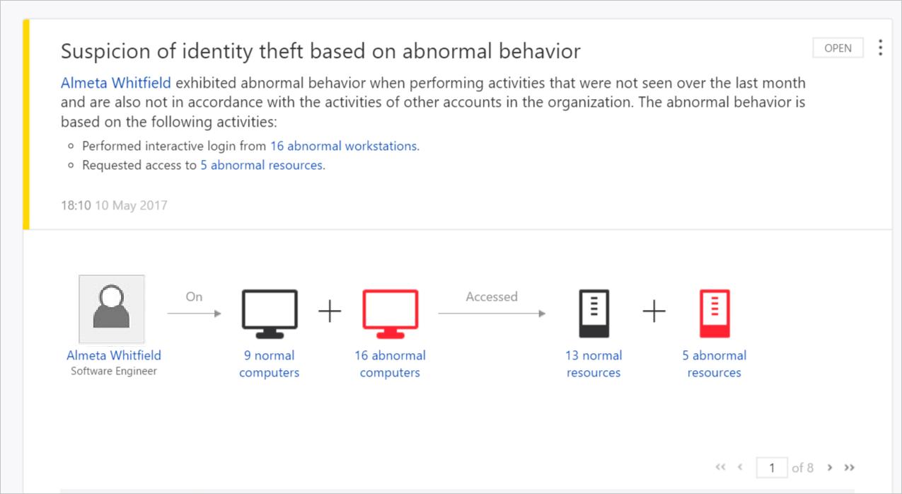 Sample Ata Screen Abnormal Behavior