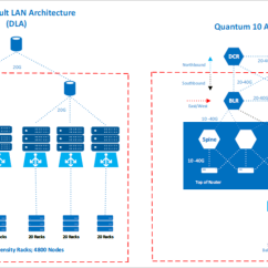 Microsoft Infrastructure Diagram Wiring Or Schematic Azure Network Architecture Docs Of