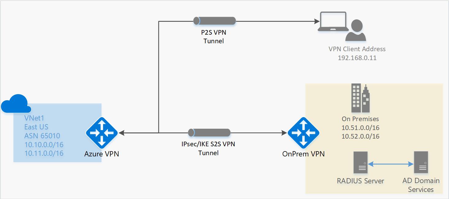 hight resolution of connection diagram radius