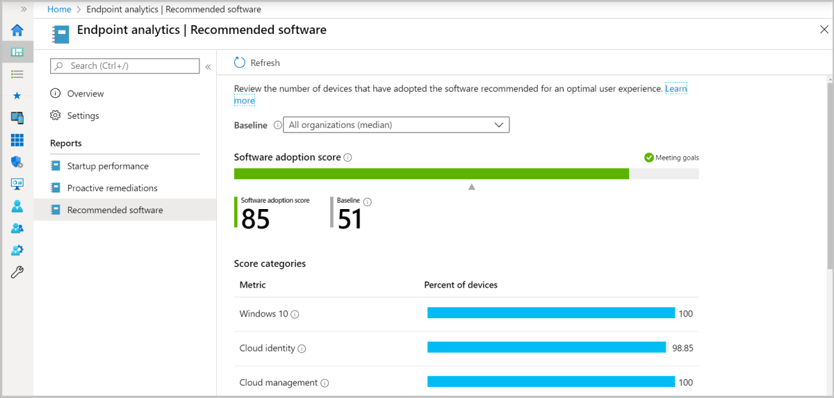 Recommended software in Endpoint Analytics - Microsoft Endpoint Manager |  Microsoft Docs