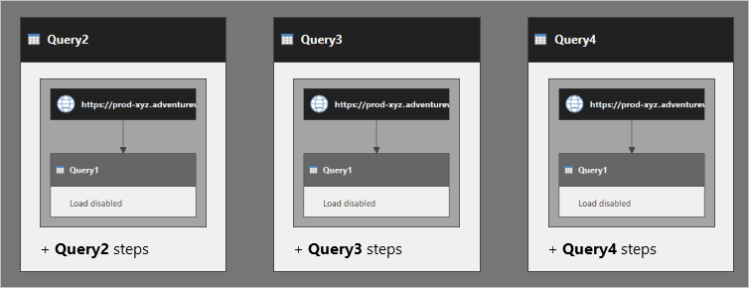 Diagram showing a modified version of the Query Dependencies view, displaying Query 2, Query 3, and Query 4.