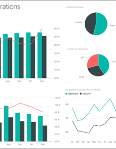 Compare current active and former employees also human resources sample take  tour power bi microsoft docs rh