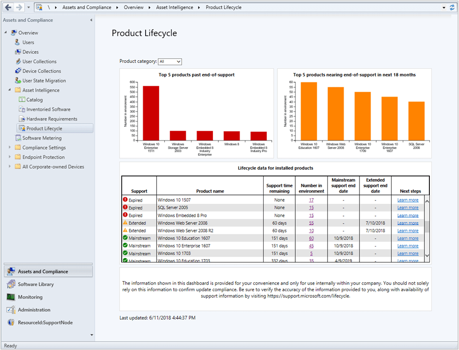Screenshot of the product lifecycle dashboard in the console