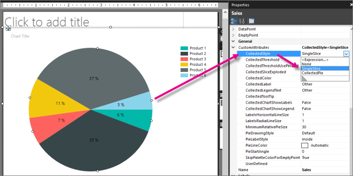 Report builder pie chart single slice property also collect small slices on  and ssrs sql rh docs microsoft