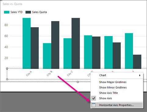 Report builder column chart  axis labels also specify an interval and ssrs sql server rh docs microsoft