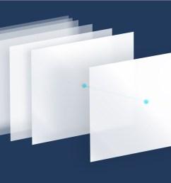 navigation basics header [ 1920 x 1080 Pixel ]