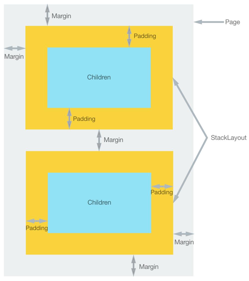 medium resolution of diagram of rectangle