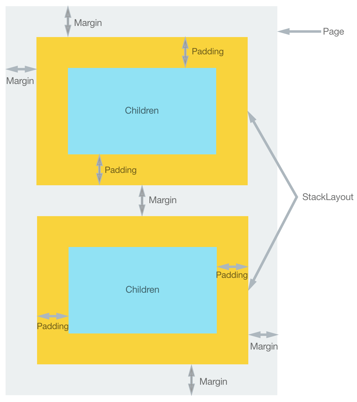 hight resolution of diagram of rectangle