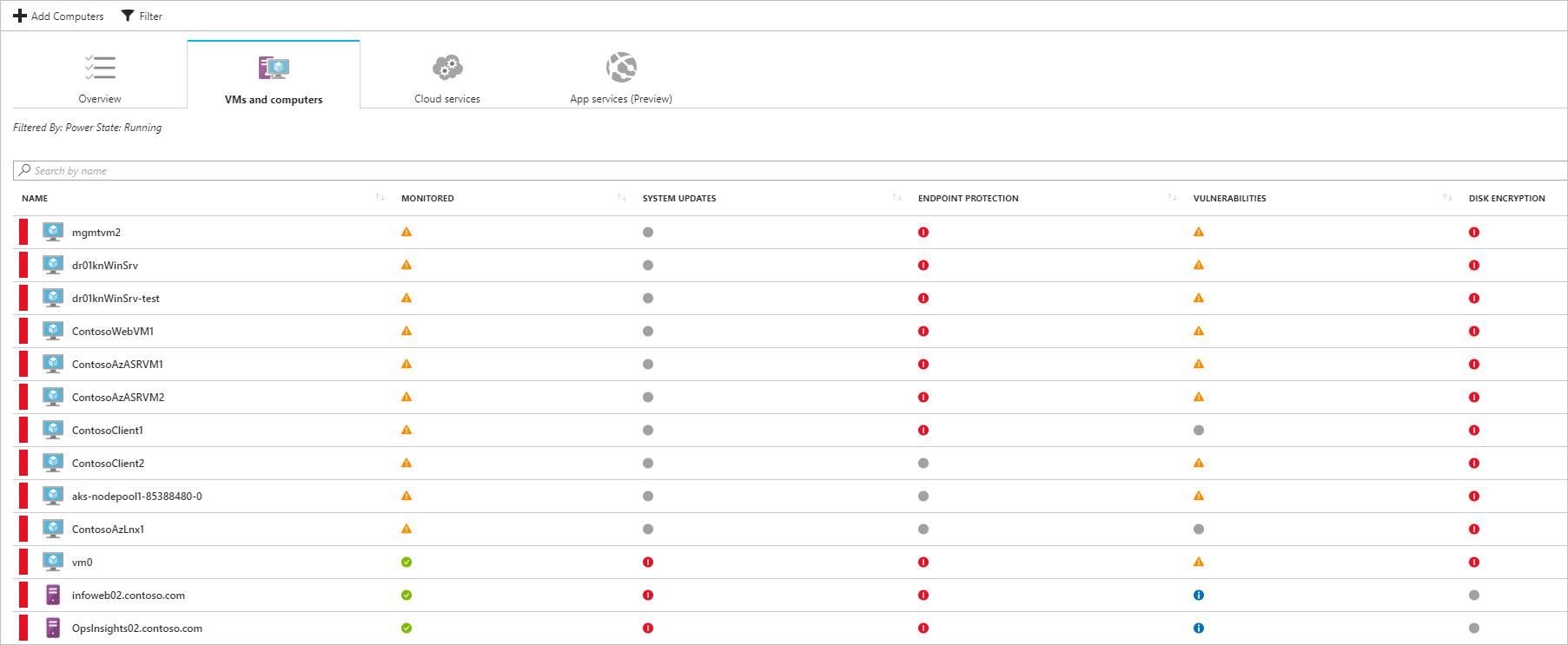 Guía de inicio rápido de Azure Security Center