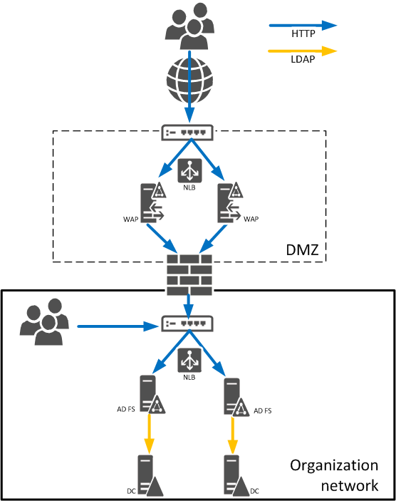 pki network diagram