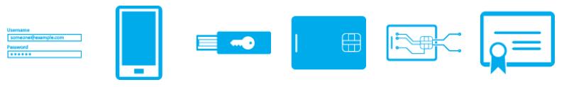 Overzicht van Azure Multi-Factor Authentication | Microsoft Docs