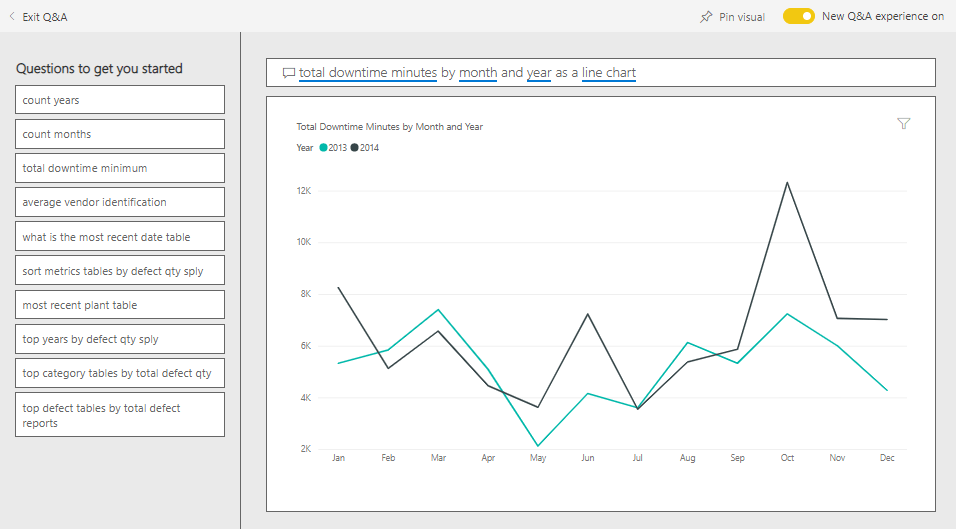 Exemplo de Análise de Qualidade do Fornecedor do Power BI