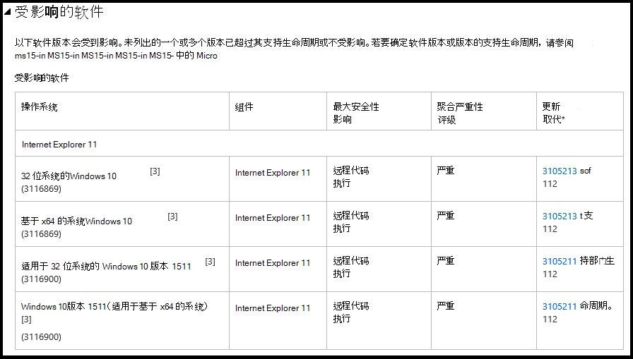 """使用""""企業站點發現""""收集數據 - Internet Explorer   Microsoft Docs"""